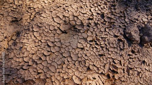 Texturas del suelo