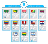 South America info cards