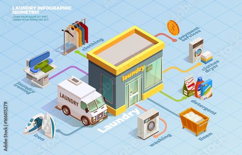 Wall mural Laundry Isometric Dry Cleaning Infographics