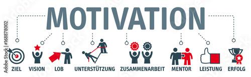 Banner Motivation