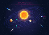 Solar system science poster, vector