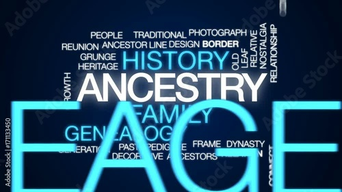 Ancestry animated word cloud, text design animation.