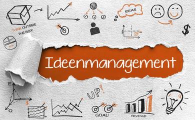 Ideenmanagement Doodles Konzept