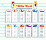 Times tables on line paper - 171541493