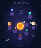 Solar system science poster, vector