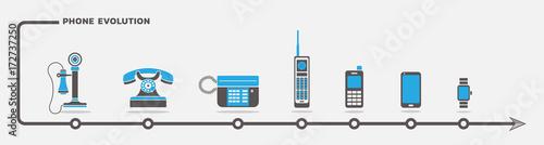 Phone evolution vector set