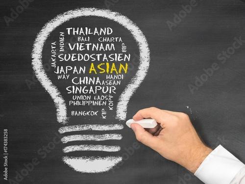 Asian Poster