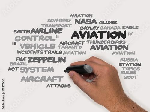 Staande foto Nasa aviation