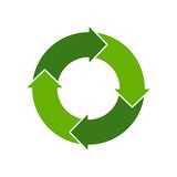 Cycle loop diagram. Life cycle. Four arrows diagram. Vector stock. - 175624407