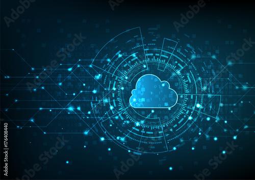 Fototapeta cloud computing concept
