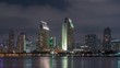 Timelapse of San Diego skyscrapers