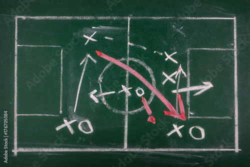 Soccer plan green chalkboard with tactics strategy Poster