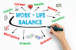 Quadro work life balance concept. Chart with keywords and icons on white background.