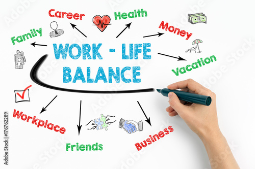 work life balance concept Poster