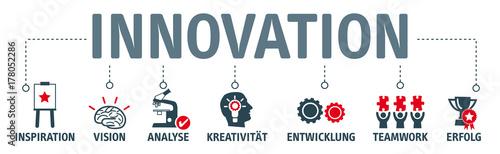 Banner Innovation vektor Illustration mit icons © Trueffelpix
