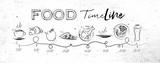 Food timeline - 178618812