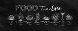 Food tasty timeline chalk - 178619089