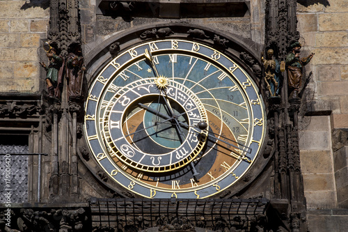 Astronomical Clock in Prague Poster
