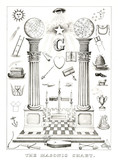Ancient reproduction of collection of masonic symbols. Old illustration by Currier & Ives, publ. in New York, 1876 - 182161259
