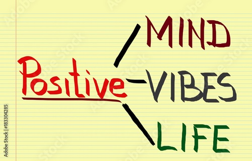 Papiers peints Positive Typography Positive mind, positive vibes, positive lifetime