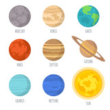 Fototapety Vector illustration of the solar system planets, signed with the names of the planets.Isolated on white background
