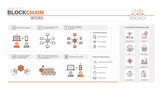 How does a blockchain work - 184192232