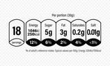 Nutrition Facts information label for cereal box package. Vector daily value ingredient amounts guideline design template for calories, cholesterol and fats for milk or food package - 184400652