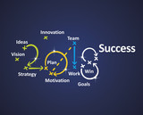 Success 2018 blue background vector