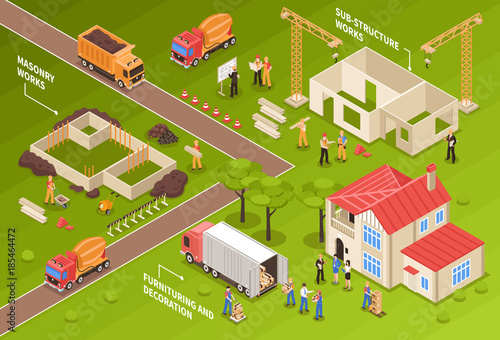 Isometric House Construction Concept