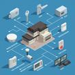 Smart House Isometric Flowchart