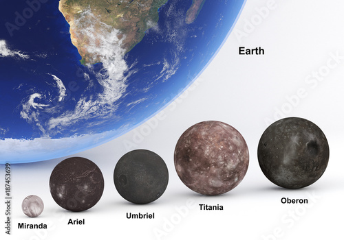 Uranus moons in size comparison with Earth with captions
