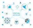 social network and media diagram