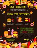 Fast food cinema bistro menu vector poster