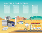 landfill gas energy, landfill gas power plant with  gas turbine generate the electric supply to the city and industrial in simple graphic - 188396052