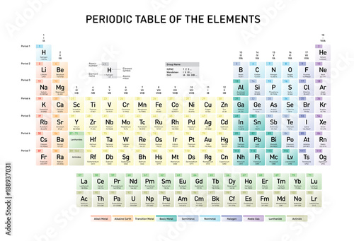 Bright buy photos ap images search simple periodic table of the elements with atomic number element name element symbol and urtaz Gallery