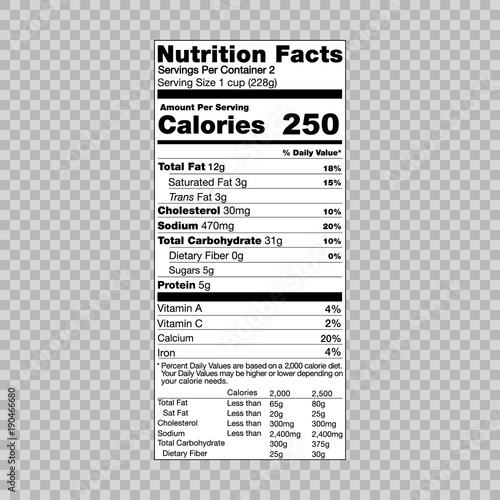 Nutrition Facts information template for food label