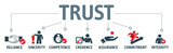 trust building concept. Banner with keywords and vector illustration icons - 190632631