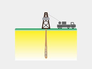 wireline logging a measurement in a borehole