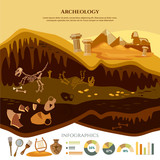 Archaeological excavation infographic. Ancient artifacts, archaeologists unearth ancient history vector - 191726692
