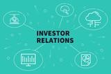 Conceptual business illustration with the words investor relations - 191916276