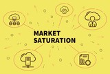 Business illustration showing the concept of market saturation - 192866484