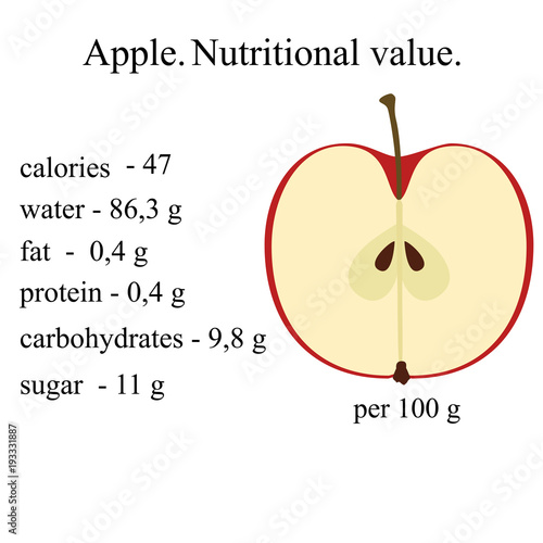 Healthy Lifestyle.An Apple. Nutritional value. - 193331887