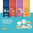 Building and Construction Infographic