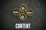 Content - connection between SEO, Branding, Marketing and Social Media