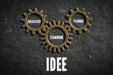 Idee als Maschinierie aus Kreativität, Planung und Teamwork