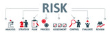 Banner Risk Concept  Keywords And Icons  Illustration Wall Sticker