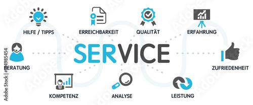 SERVICE Vektor Grafik Icons Priktogramme