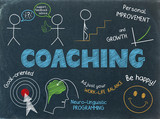 COACHING Graphic Notes on Chalkboard - 195127440
