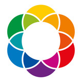 Rainbow colored flower and color wheel. Overlapping circles lead to a colorful space and background. Spectrum of complementary colors, combinations and mixes. Illustration on white background. Vector. - 195237456