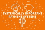 Conceptual business illustration with the words systemically important payment systems - 195918025